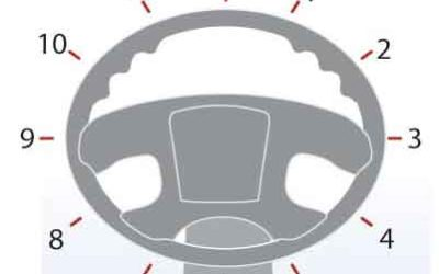 Steering Position – 10  and  2 No Longer Recommended