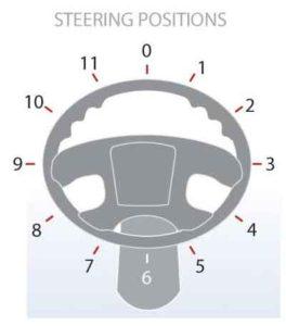 Steering Position